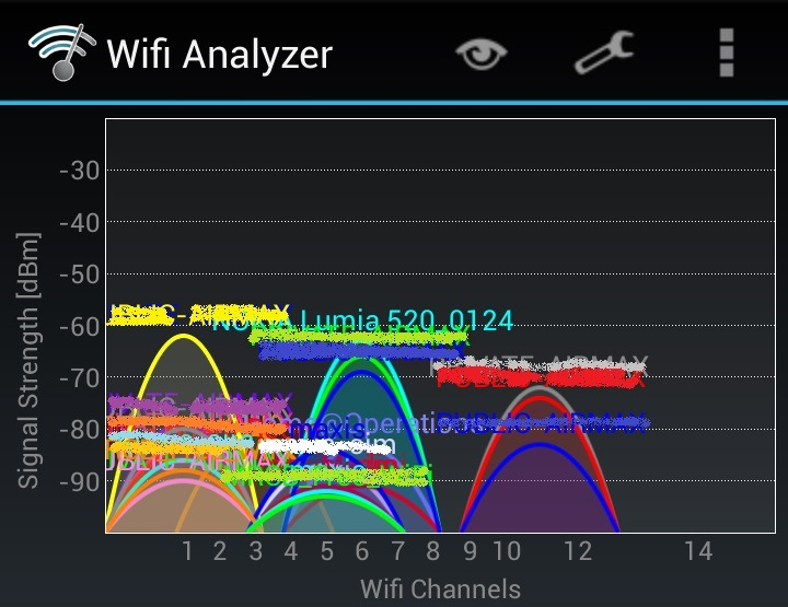 Wifi Analyzer 1a